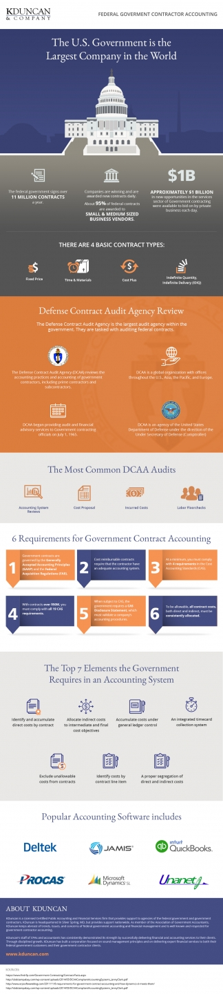GovernmentContractingInfographicv3